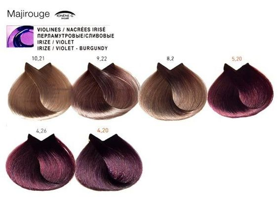 coiffure coloration nuancier professionnel loreal volos dlya station hairstylists nuancier graphiques violet le catalogue des tons tintes majirel - Nuancier Inoa Coloration
