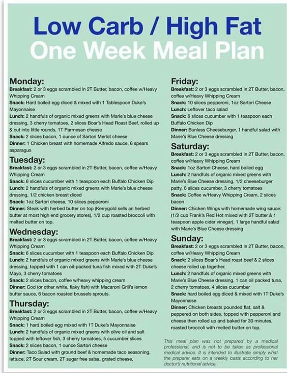 Weekly meal plan                                                       …