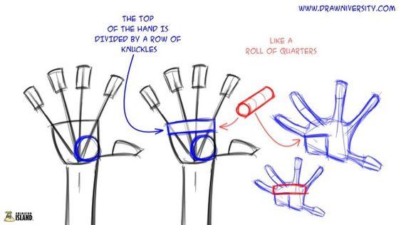 Drawing Hands Tutorial 06