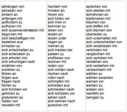 Verben mit Präposition und Dativ | Deutsch: Grammatik ...