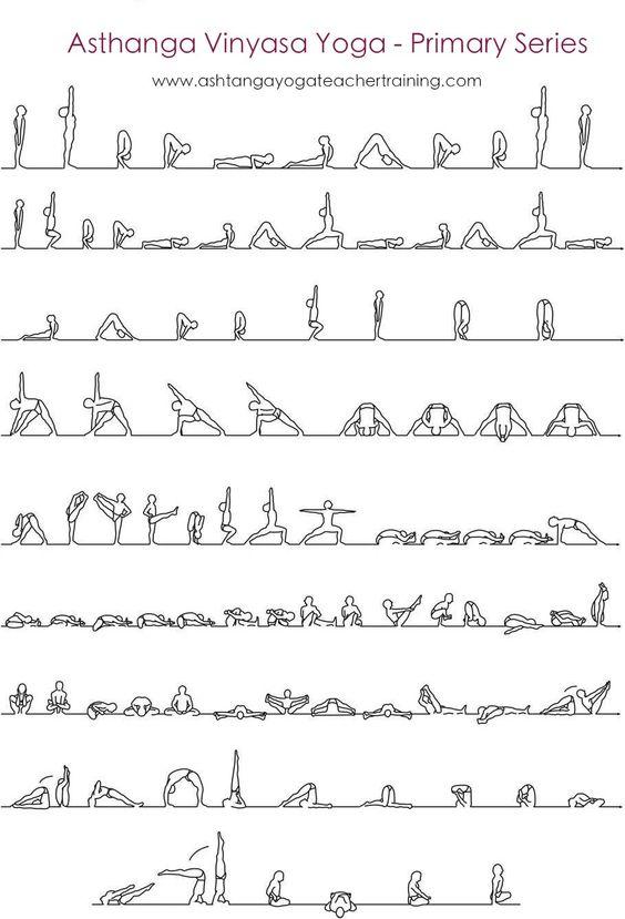 The Ashtanga Yoga Primary Series - Ashtanga Vinyasa Yoga en Español - Formación de Profesores en Ashtanga Yoga Certificado por Yoga Alliance YTT, India