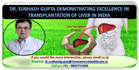 Dr. Subhash Gupta