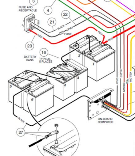 Diagram On How To Bypass The Club Car Obc Club Car Golf Cart Electric Golf Cart Car