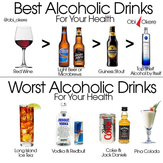 ... drinks and more health for your health drinks alcoholic drinks