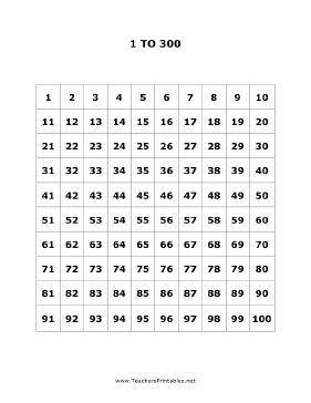 There are three pages on this free, printable numbers chart, and ...