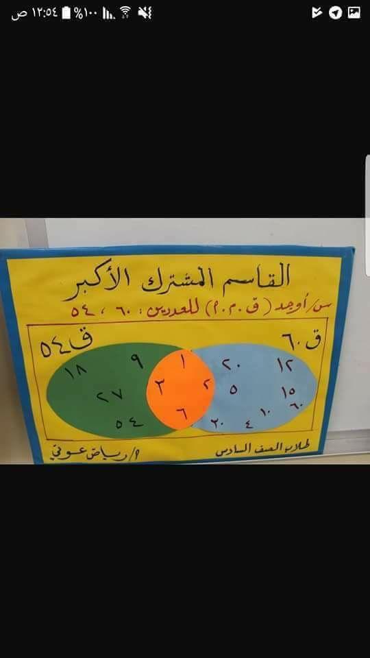 Pin By Reem On وسائل تعليمية