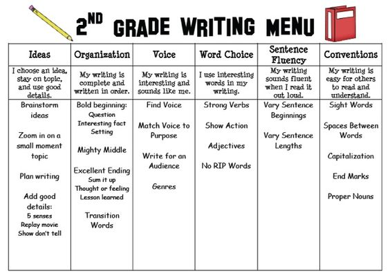 2nd grade writing menu