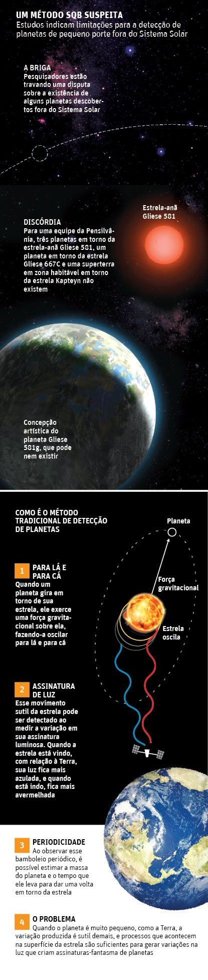 Existência ou não de planetas causa atrito entre cientistas - 28/05/2015 - Ciência - Folha de S.Paulo