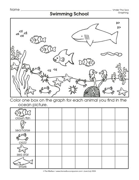 math worksheet : swimming school  the mailbox  graphing  pinterest  bar graphs  : Graphing Worksheets Kindergarten