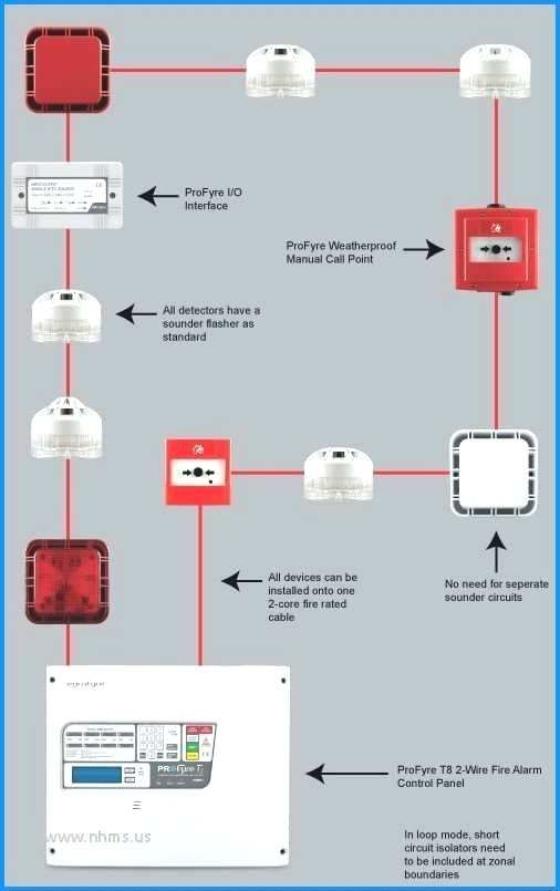 fire alarm addressable system wiring diagram  security