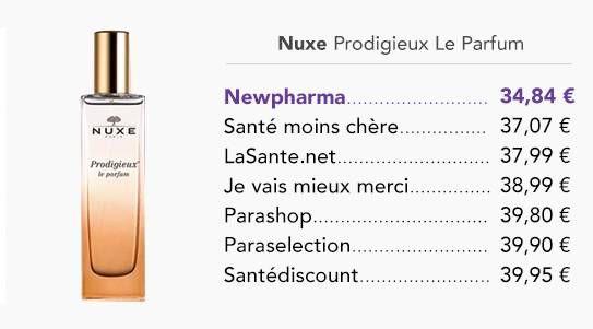 Epingle Sur Comparateur Parapharmacie
