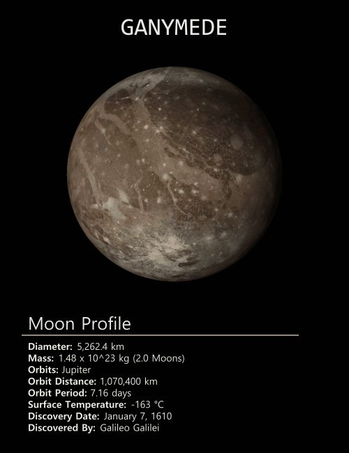 planets biggest moons - photo #21