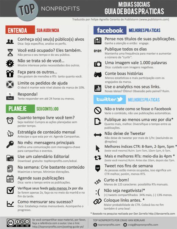 Guia de boas práticas no Facebook e Twitter.