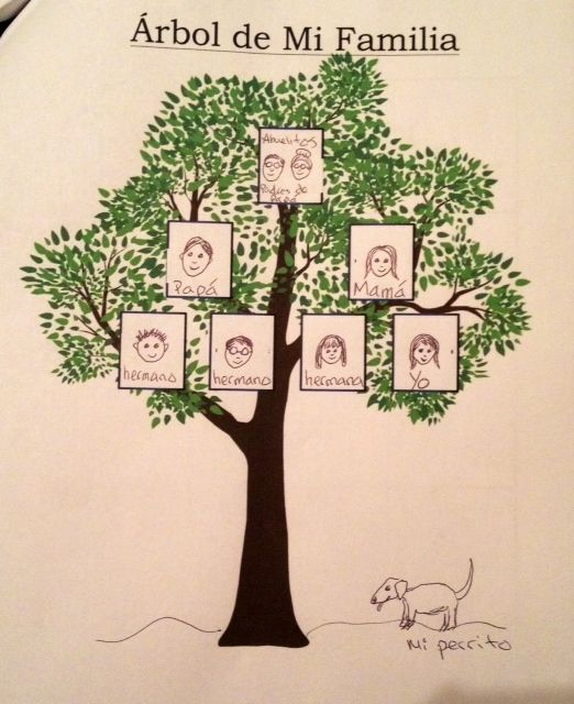 This is a family tree organizer that incorporates the theme of ...