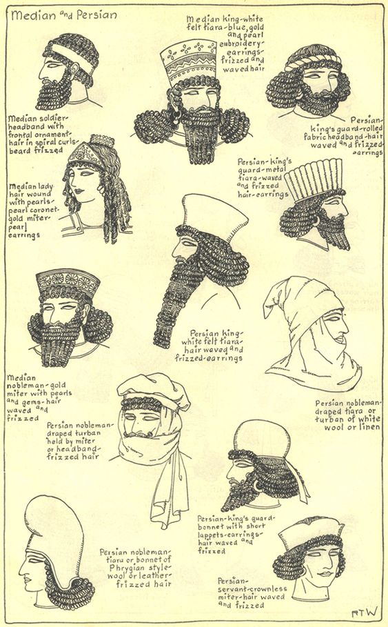 Hat / Hairstyles of Ancient Mesopotamians 2: