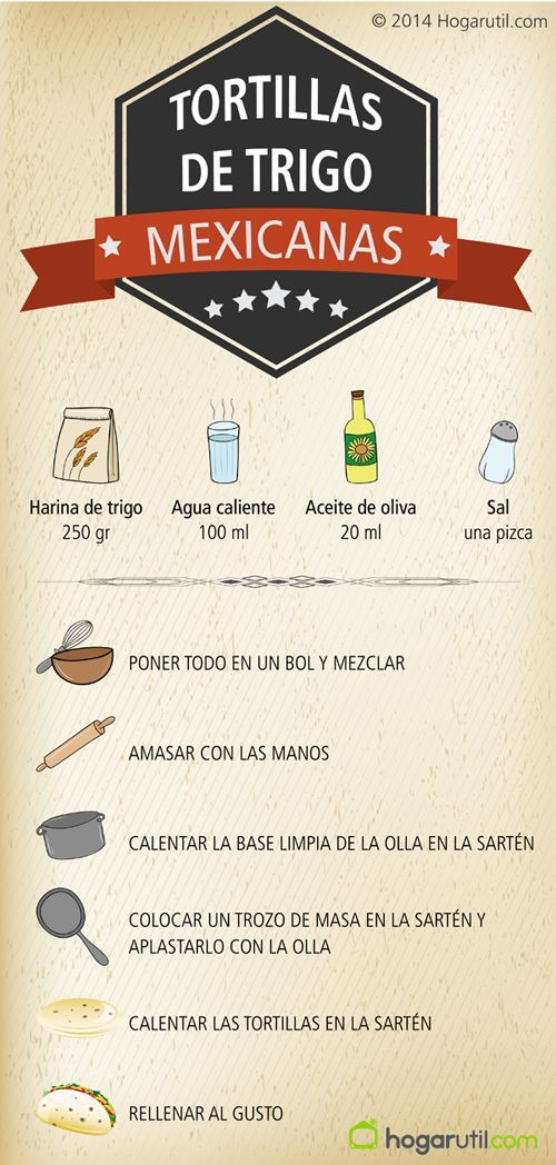 Cómo hacer tortillas de trigo mexicanas para hacer tacos #tacos #cocinamexicana