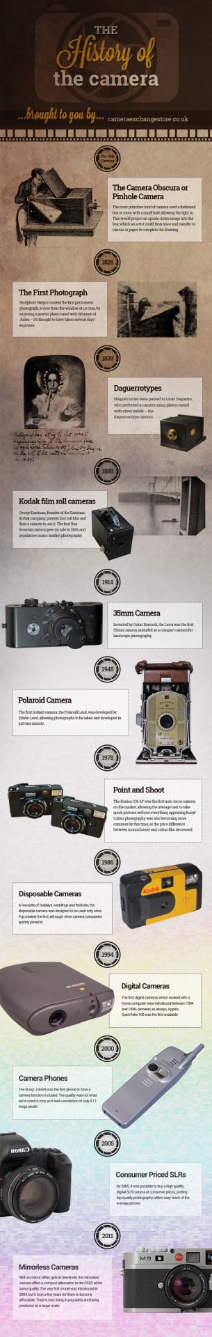 "thephoblographer: ""This Infographic Presents the History of the Camera Designer Ben Freeman created this infographic for the Camera Exchange store on the history of the camera. """
