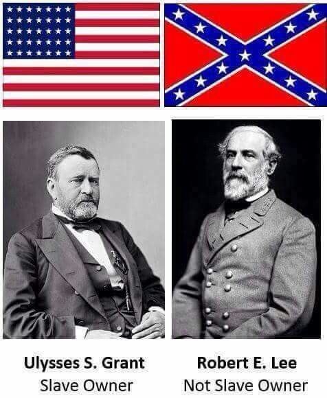 Could the South have won the Civil War? If so, how?
