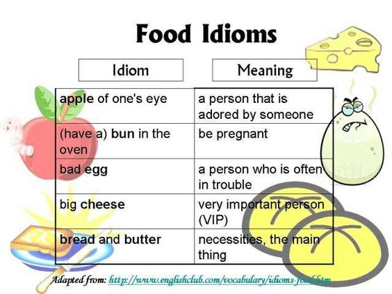 Worksheets Worksheet Idioms Food food idioms just because i like it pinterest and idioms