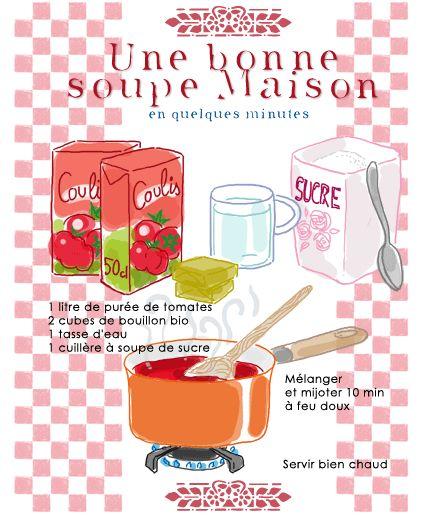 Soupe de tomates - Tambouille: Food Illustration, Illustrations Food, De Tomates, Illustration Food