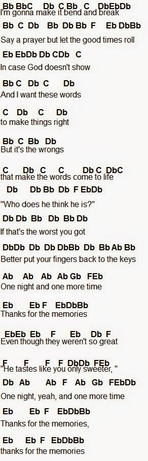 Drum u00bb Drum Tabs Thnks Fr Th Mmrs - Music Sheets, Tablature, Chords and Lyrics