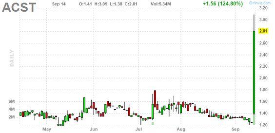 Stock Screener - Basic o1000 u40 u20