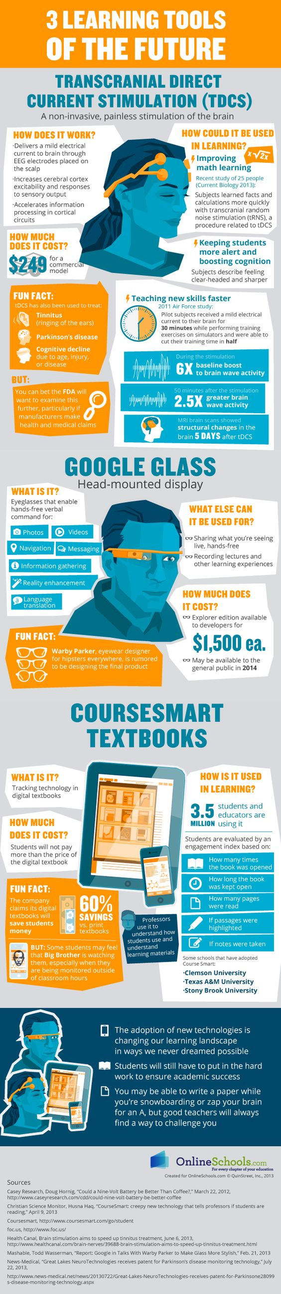 "Future Learning Tools Infographic | e-Learning Infographics  Not on the CPLP Knowledge Exam - yet! - but these are technologies we should be aware of as part of our ""technical literacy""!   The future is NOW!"
