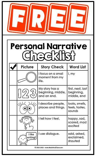 writing process printables Writing process poster shows the 5 steps in the writing process students keep track of all the writing assignments group work rules printable 5.