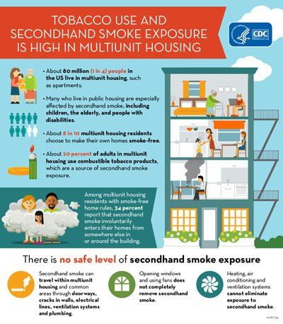 "Missoula Health Dept on Twitter: ""Remember there is no safe level of secondhand smoke exposure! https://t.co/rPIiatOw7a"""