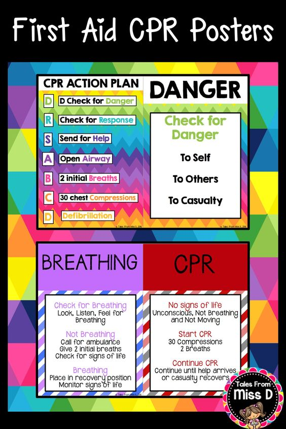 These  First Aid Cpr Posters Are Great For Teaching Your