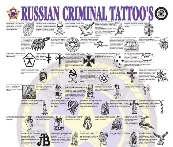 RussianCriminalTattoosGuide. I want to visit Russia some day...I feel like it's helpful to know.