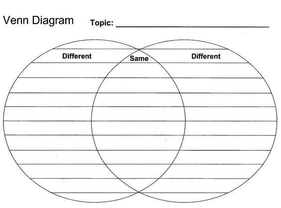 Venn Diagram Google Template: Wireless LAN - Wikipedia the free encyclopedia | THE CLOVER ,Chart