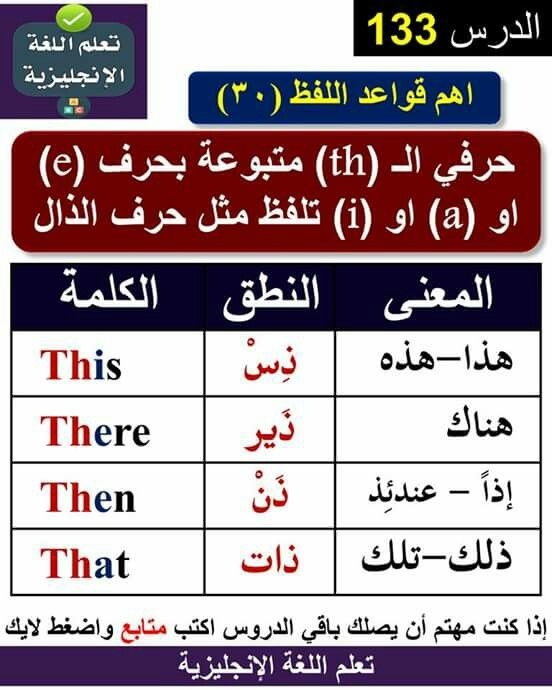 Pin By Mehaboob Pasha Sk On Arabi English Language Learning English Phonics Learn English