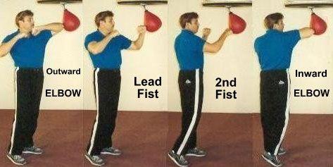 Speed bag techniques
