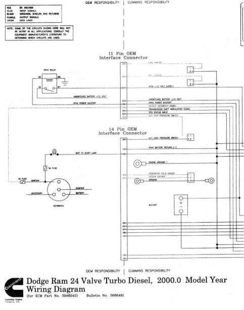 Schematics Engine Wiring Diagram Cummins 1999 24 V Gen 2 and Wiring Diagrams  For V Ecm - Dodge Diesel - Diesel | Dodge trucks ram, Dodge ram diesel,  Cummins | Wiring Diagram For 2001 Dodge Ram 2500 |  | Pinterest