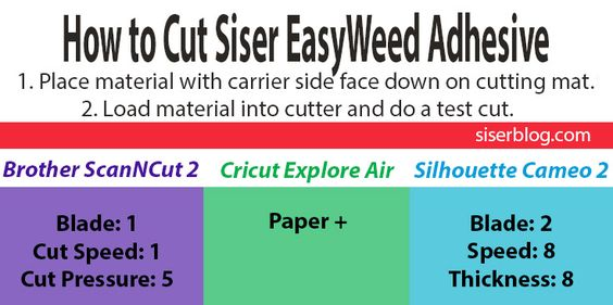 Adhesive Cricut Explore Air And Cricut Explore On Pinterest