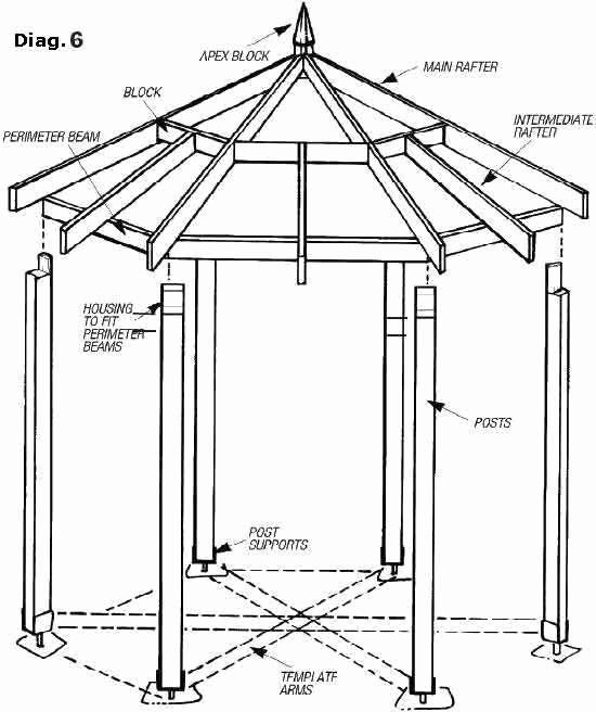 8 Sided House Plans New Do It Yourself Gazebo Plans Free Gazebo Blueprints How Gazebo Blueprints Gazebo Plans Diy Gazebo