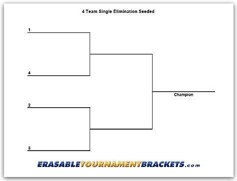 4 Team Single Seeded Tournament Brackets Cornhole Cornhole Tournament Volleyball Tournaments Playoffs