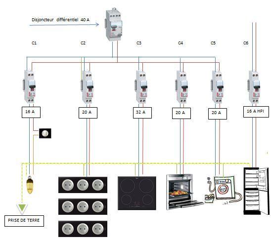 Schema Cablage Raccordement Electrique Dans Une Cuisine Schema Electrique Cuisine Norme D Installat Electrique Schema Electrique Maison Installation Electrique