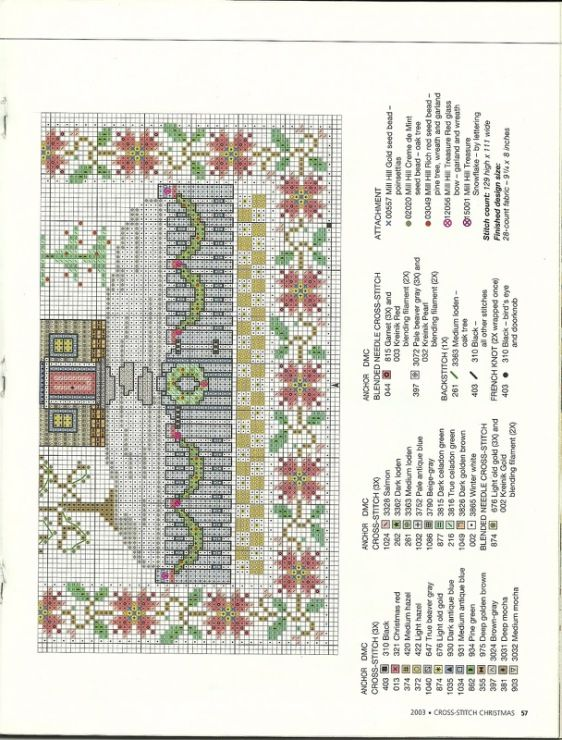Peace on Earth – Christmas House • 3/3 Lower Chart