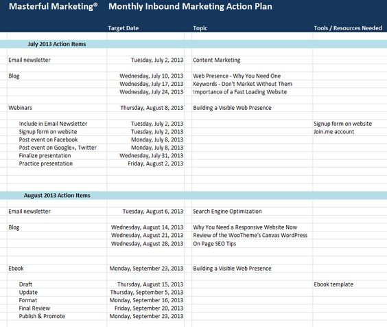 Marketing Action Plan Template Why Articles Matter In Seo - marketing action plan template