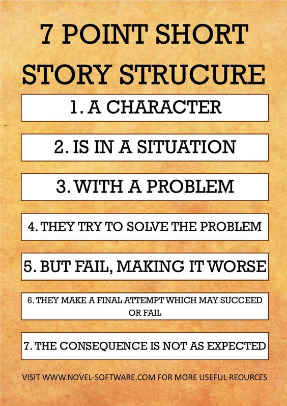 7 point short story structure outline, template writing - story outline template