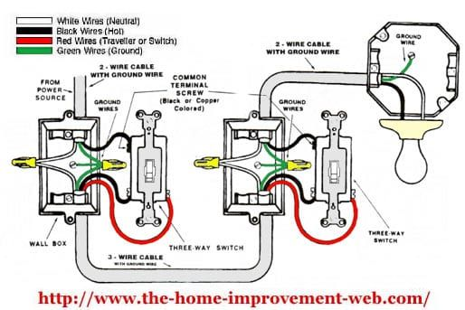 How To Install A 3 Way Dimmer Switch Light Switch Wiring Three Way Switch Electricity
