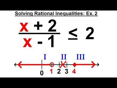 Algebra Ch 29 Quadratic Rational Inequalities 10 Of 15 Solving Quadratics Algebra Inequality