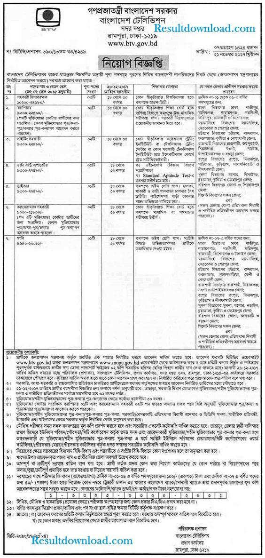 Department of Agricultural Extension Bangladesh Job Circular 2017 - tso security officer sample resume