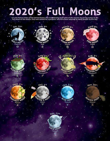 a special moon  .... ooooh Da9bad9b289e17bc84cb9726dd3a5dde