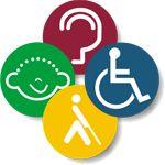 Discapacidad Múltiple, concepto