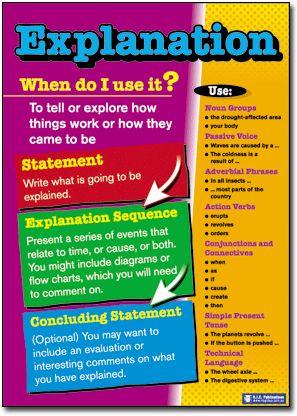 Understanding Text Types Posters