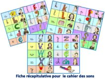Affichage de l'alphabet-abécédaire-Nouvelle version - dys é moi Zazou et Madel