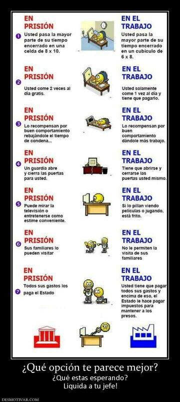 Prisión vs. Trabajo.